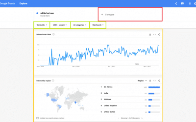 Google Trends: How To Use It? (7 Methods & Examples) – Boca Raton Seo Expert